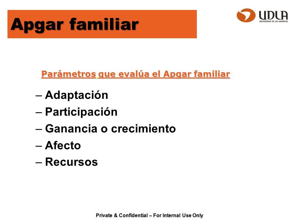 Private & Confidential – For Internal Use Only Apgar familiar –Adaptación –Participación –Ganancia o crecimiento –Afecto –Recursos Parámetros que eval