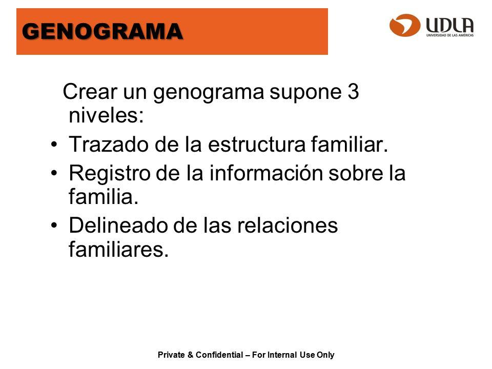 GENOGRAMA Crear un genograma supone 3 niveles: Trazado de la estructura familiar. Registro de la información sobre la familia. Delineado de las relaci