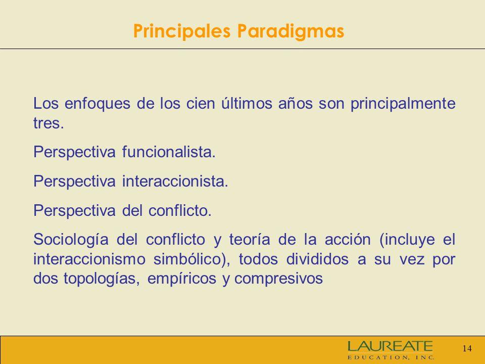 14 Los enfoques de los cien últimos años son principalmente tres. Perspectiva funcionalista. Perspectiva interaccionista. Perspectiva del conflicto. S