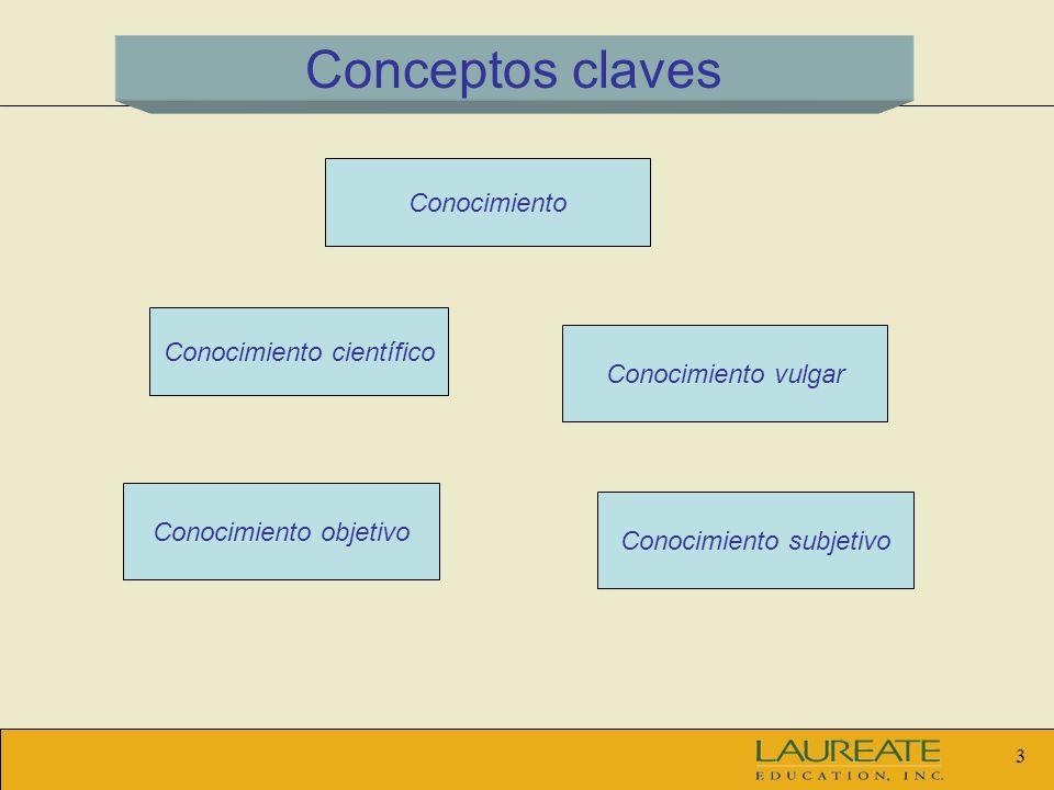 3 Conceptos claves Conocimiento Conocimiento vulgar Conocimiento subjetivo Conocimiento científico Conocimiento objetivo