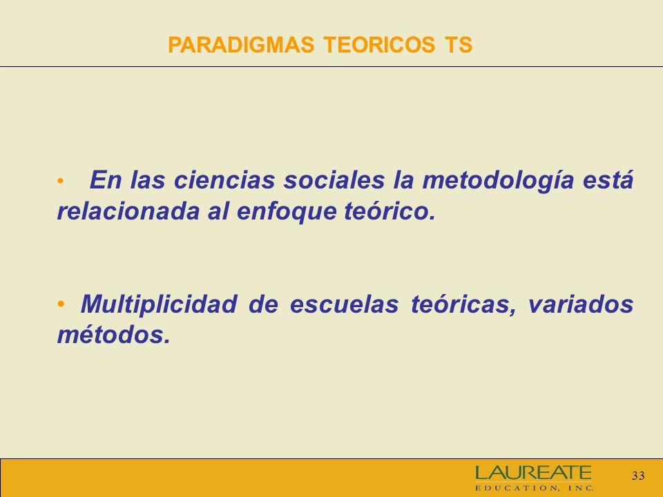 33 En las ciencias sociales la metodología está relacionada al enfoque teórico. Multiplicidad de escuelas teóricas, variados métodos. PARADIGMAS TEORI