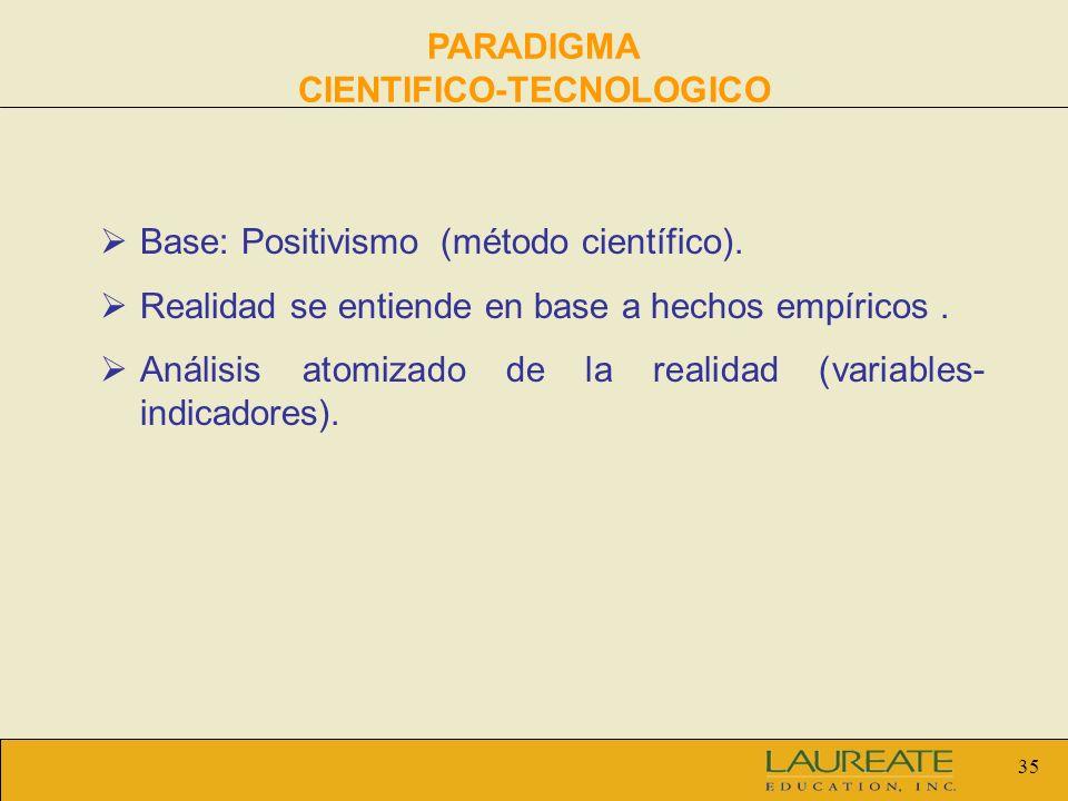 35 PARADIGMA CIENTIFICO-TECNOLOGICO Base: Positivismo (método científico). Realidad se entiende en base a hechos empíricos. Análisis atomizado de la r