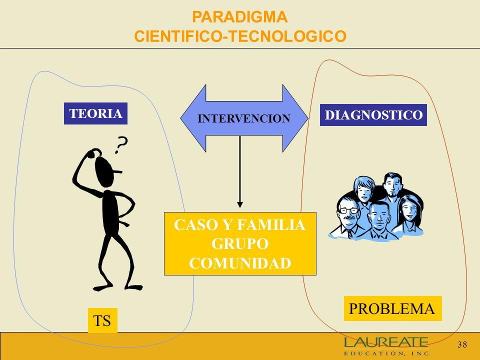 38 INTERVENCION TEORIA DIAGNOSTICO TS PROBLEMA CASO Y FAMILIA GRUPO COMUNIDAD PARADIGMA CIENTIFICO-TECNOLOGICO