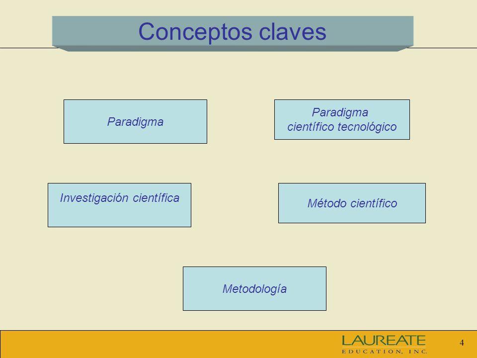 4 Conceptos claves Método científico Investigación científica Paradigma científico tecnológico Metodología Paradigma