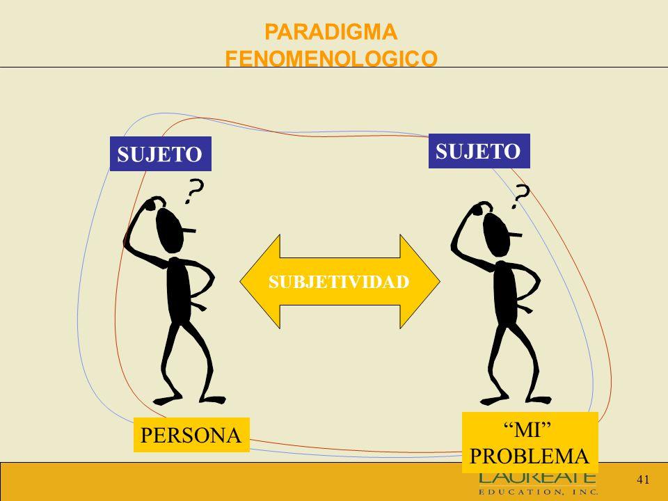 41 SUBJETIVIDAD SUJETO PERSONA MI PROBLEMA PARADIGMA FENOMENOLOGICO