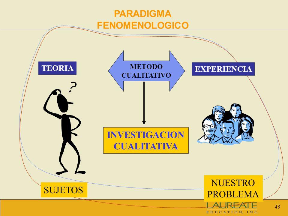 43 METODO CUALITATIVO TEORIA EXPERIENCIA SUJETOS NUESTRO PROBLEMA INVESTIGACION CUALITATIVA PARADIGMA FENOMENOLOGICO