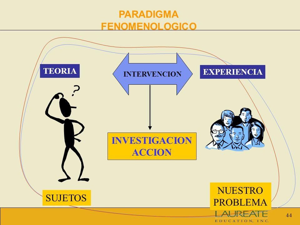44 INTERVENCION TEORIA EXPERIENCIA SUJETOS NUESTRO PROBLEMA INVESTIGACION ACCION PARADIGMA FENOMENOLOGICO