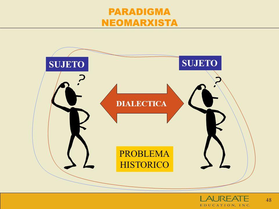 48 PARADIGMA NEOMARXISTA DIALECTICA SUJETO PROBLEMA HISTORICO
