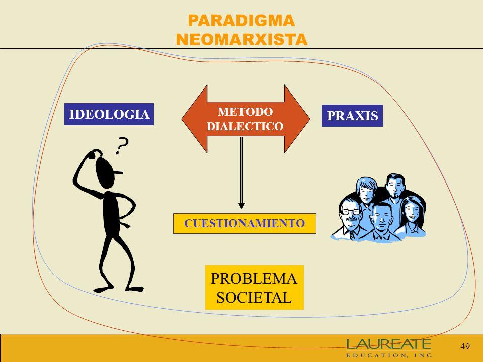 49 METODO DIALECTICO IDEOLOGIA PRAXIS PROBLEMA SOCIETAL CUESTIONAMIENTO PARADIGMA NEOMARXISTA