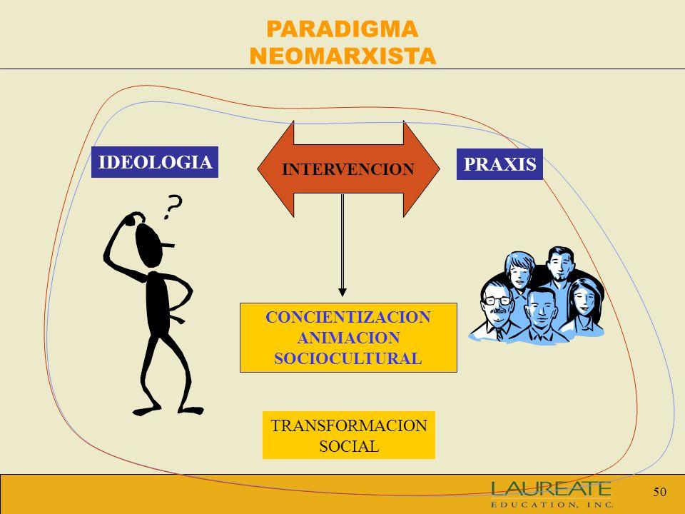 50 INTERVENCION IDEOLOGIA PRAXIS CONCIENTIZACION ANIMACION SOCIOCULTURAL TRANSFORMACION SOCIAL PARADIGMA NEOMARXISTA