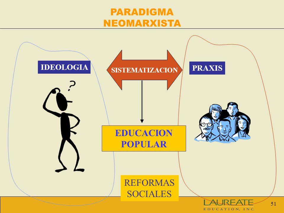 51 SISTEMATIZACION IDEOLOGIA PRAXIS REFORMAS SOCIALES EDUCACION POPULAR PARADIGMA NEOMARXISTA