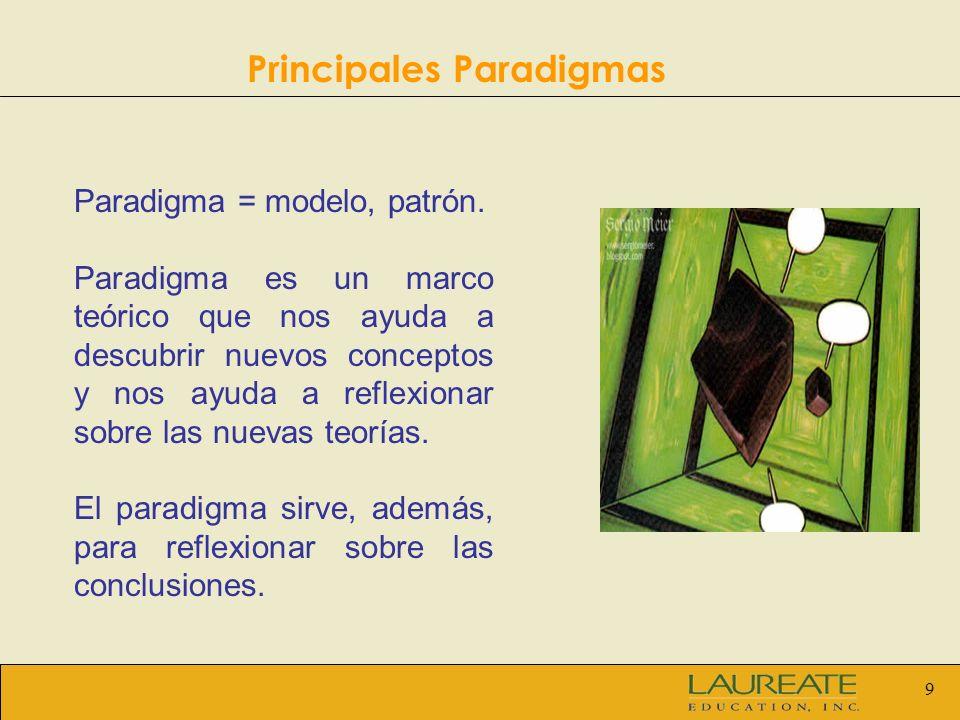 9 Principales Paradigmas Paradigma = modelo, patrón. Paradigma es un marco teórico que nos ayuda a descubrir nuevos conceptos y nos ayuda a reflexiona