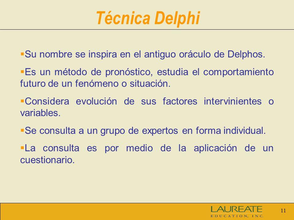 11 Su nombre se inspira en el antiguo oráculo de Delphos.
