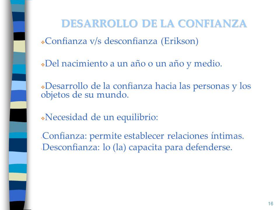 Confianza v/s desconfianza (Erikson) Del nacimiento a un año o un año y medio. Desarrollo de la confianza hacia las personas y los objetos de su mundo