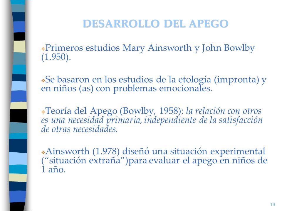 Primeros estudios Mary Ainsworth y John Bowlby (1.950). Se basaron en los estudios de la etología (impronta) y en niños (as) con problemas emocionales