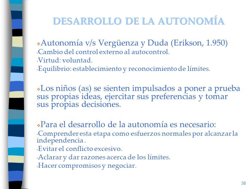 Autonomía v/s Vergüenza y Duda (Erikson, 1.950) Cambio del control externo al autocontrol. Virtud: voluntad. Equilibrio: establecimiento y reconocimie