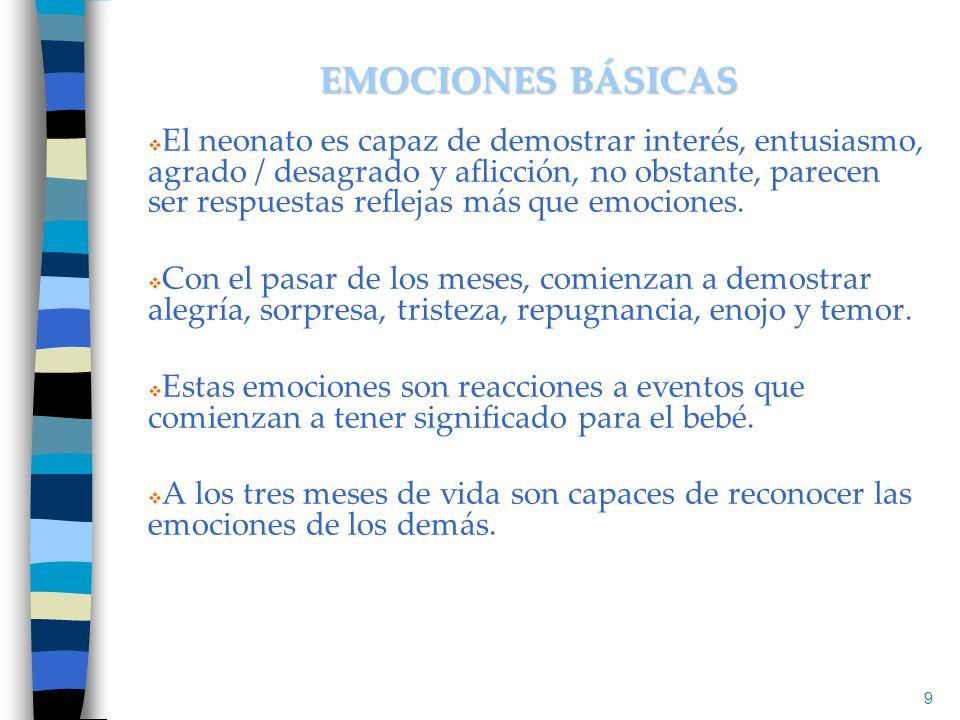 Luego de desarrollar la consciencia del yo (1,5 a 2 años), los niños manifiestan vergüenza, empatía o envidia.