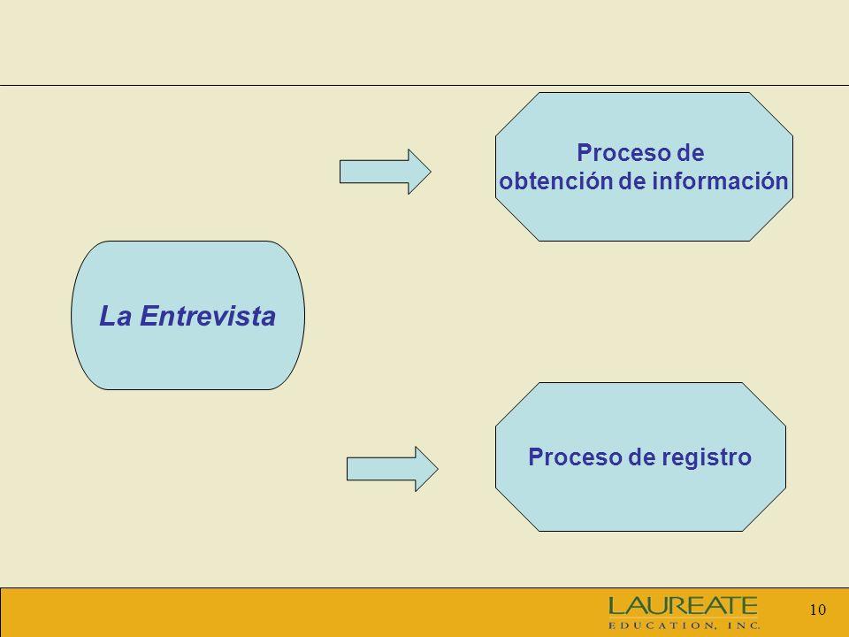 10 La Entrevista Proceso de obtención de información Proceso de registro