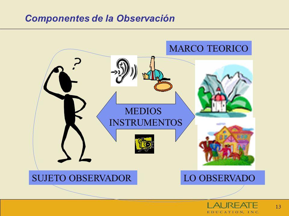 12 Características de la Observación Recogida de datos basada en los propios sentidos del investigador. Estudio de fenómenos existentes naturalmente.