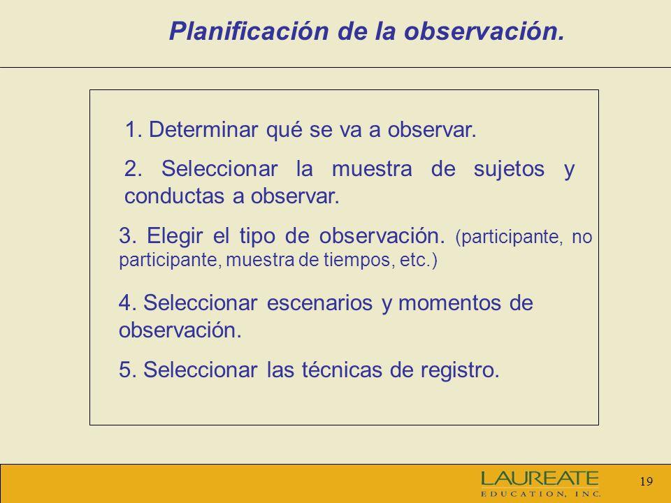 18 Tipos de Observación Según el número de observadores: Observación individual (personalidad de proyecta). Observación en equipo (más objetiva). Segú