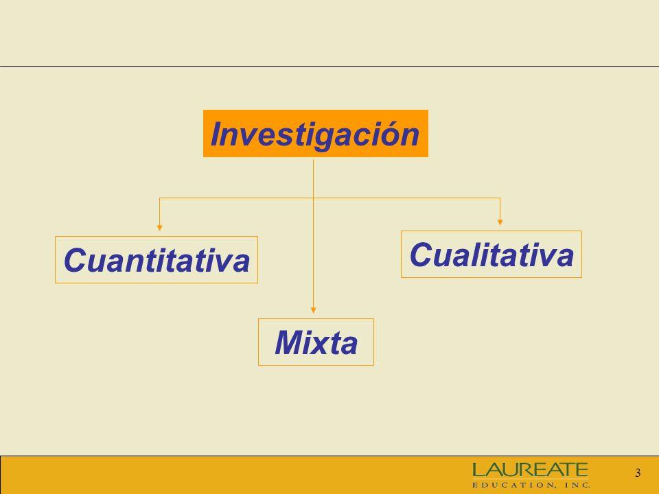 2 Investigación en el ámbito social Investigación Cuantitativa Investigación Cualitativa