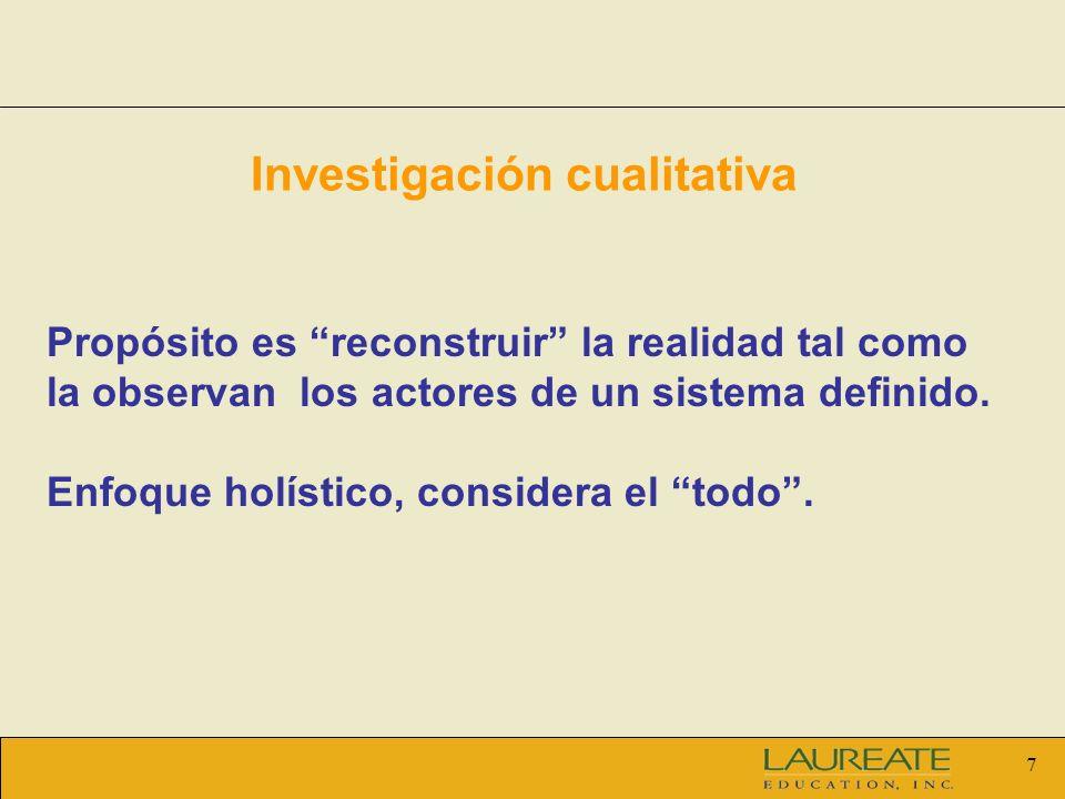 6 Investigación cualitativa Enfoque cualitativo = Investigación naturalista, fenomenológica, interpretativa o etnográfica. Incluye una variedad de vis