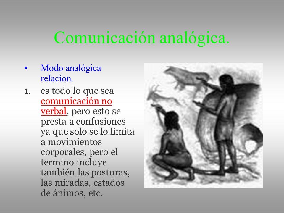 Comunicación analógica. Modo analógica relacion. 1.es todo lo que sea comunicación no verbal, pero esto se presta a confusiones ya que solo se lo limi