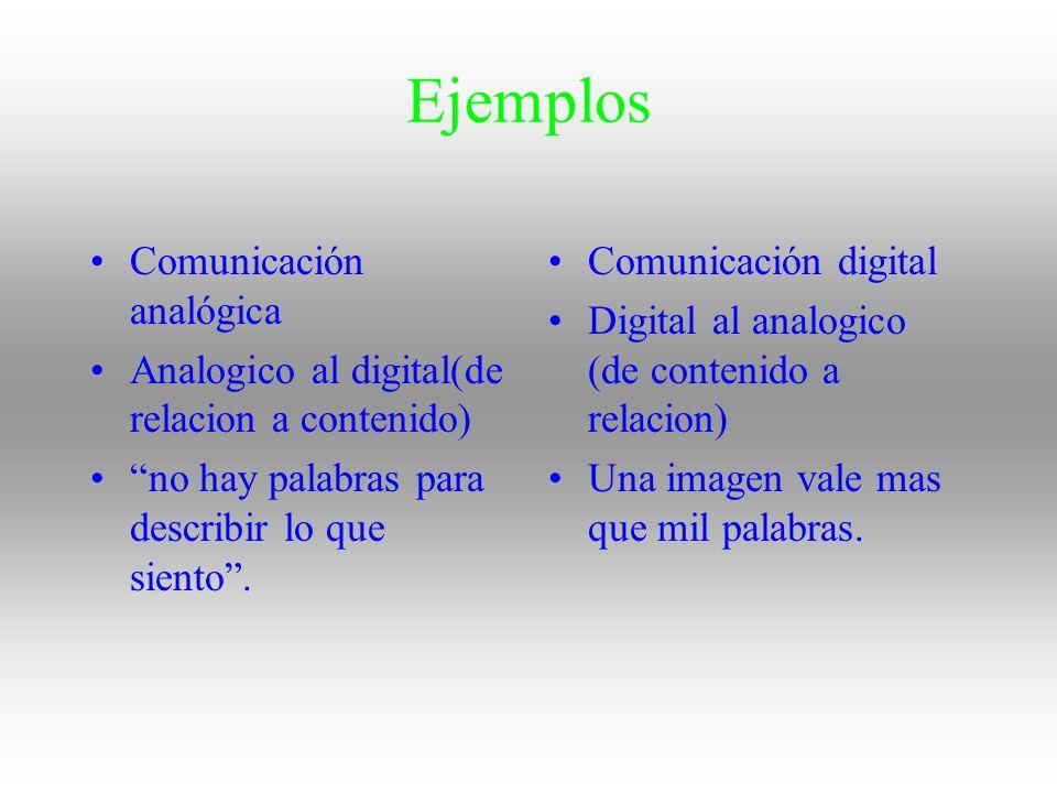 Ejemplos Comunicación analógica Analogico al digital(de relacion a contenido) no hay palabras para describir lo que siento. Comunicación digital Digit