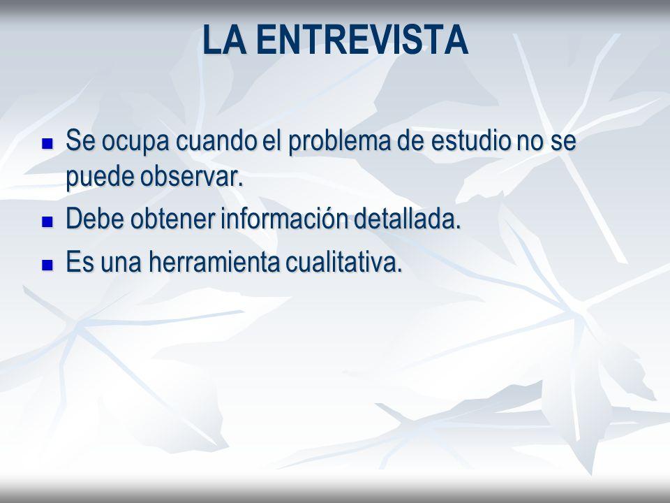 DESVENTAJA DE APLICAR ENTREVISTA Proporciona información permeable por los puntos de vista de los participantes.