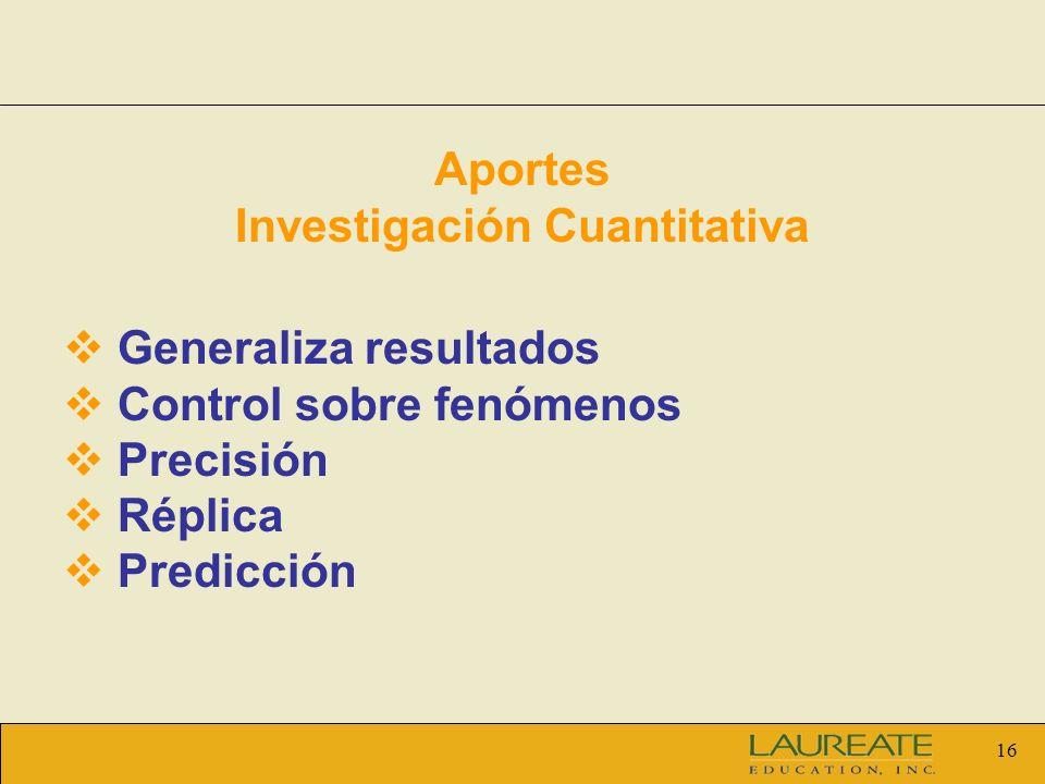 16 Aportes Investigación Cuantitativa Generaliza resultados Control sobre fenómenos Precisión Réplica Predicción