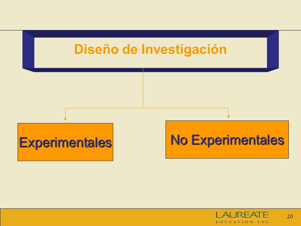 20 Diseño de Investigación Experimentales No Experimentales