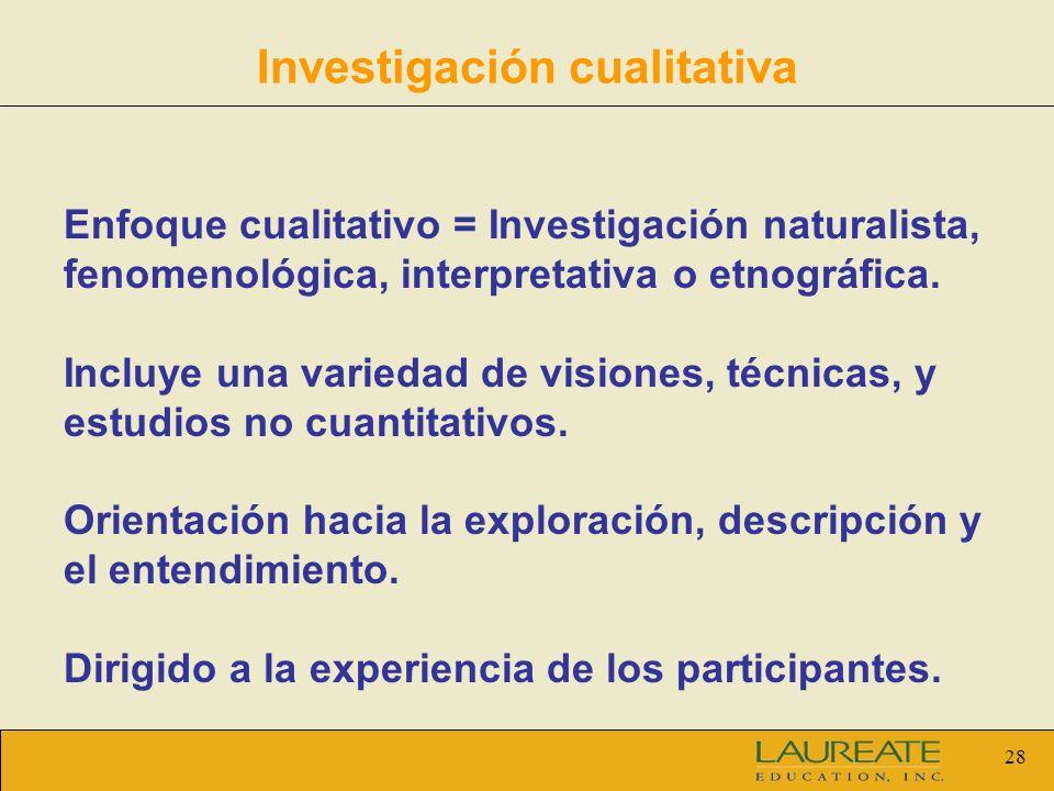 28 Investigación cualitativa Enfoque cualitativo = Investigación naturalista, fenomenológica, interpretativa o etnográfica. Incluye una variedad de vi