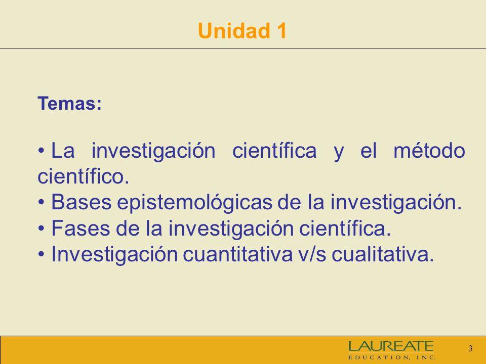 3 Unidad 1 Temas: La investigación científica y el método científico. Bases epistemológicas de la investigación. Fases de la investigación científica.