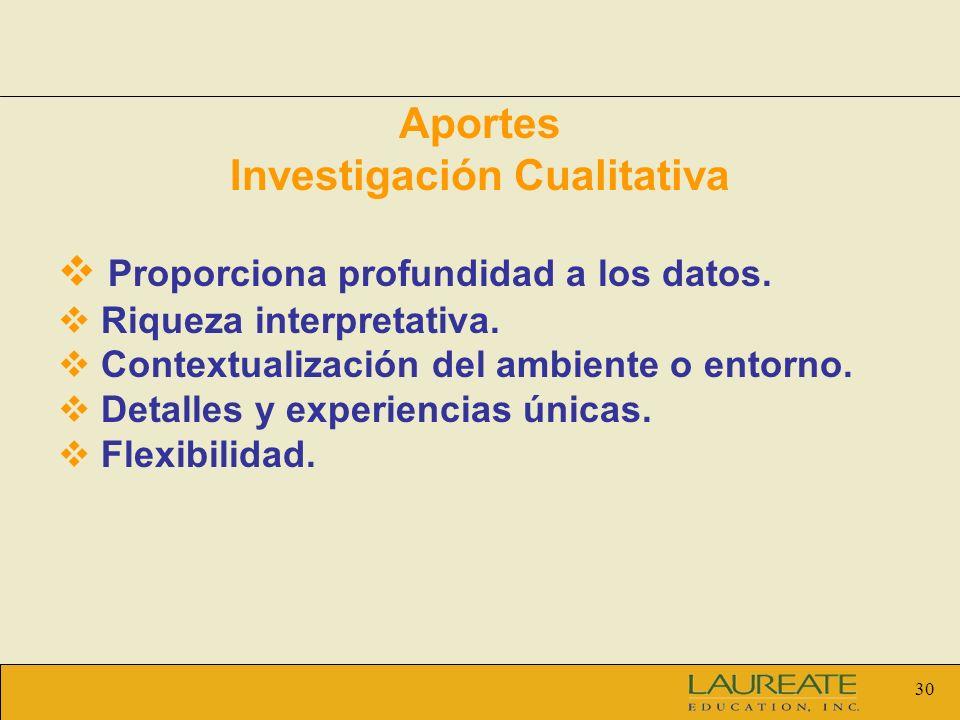 30 Aportes Investigación Cualitativa Proporciona profundidad a los datos. Riqueza interpretativa. Contextualización del ambiente o entorno. Detalles y
