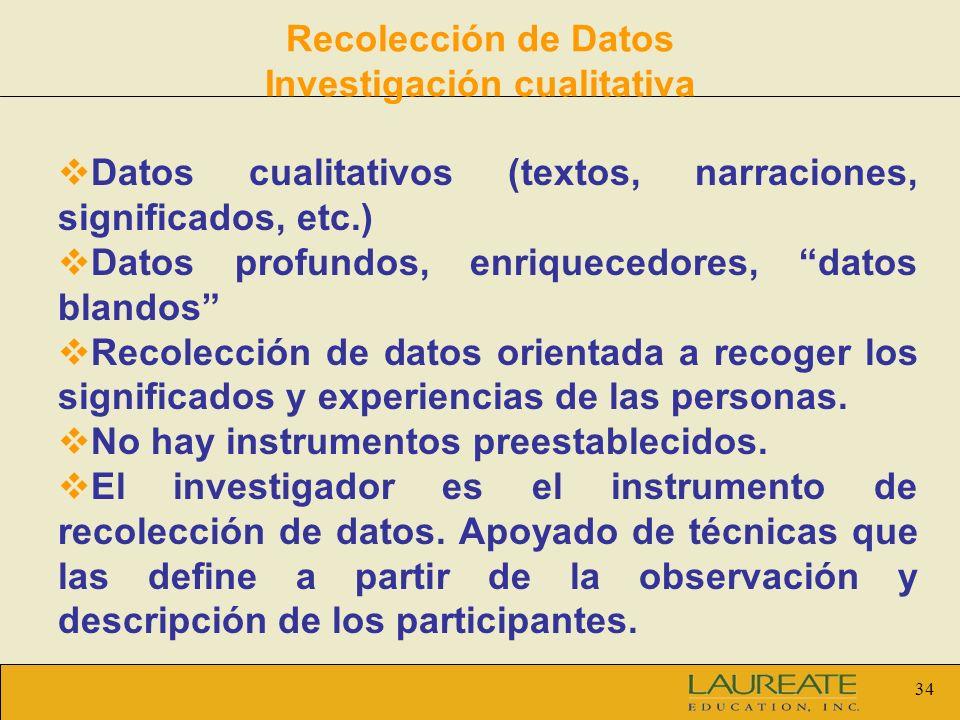 34 Recolección de Datos Investigación cualitativa Datos cualitativos (textos, narraciones, significados, etc.) Datos profundos, enriquecedores, datos