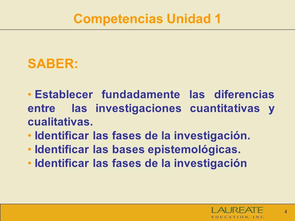 4 Competencias Unidad 1 SABER: Establecer fundadamente las diferencias entre las investigaciones cuantitativas y cualitativas. Identificar las fases d