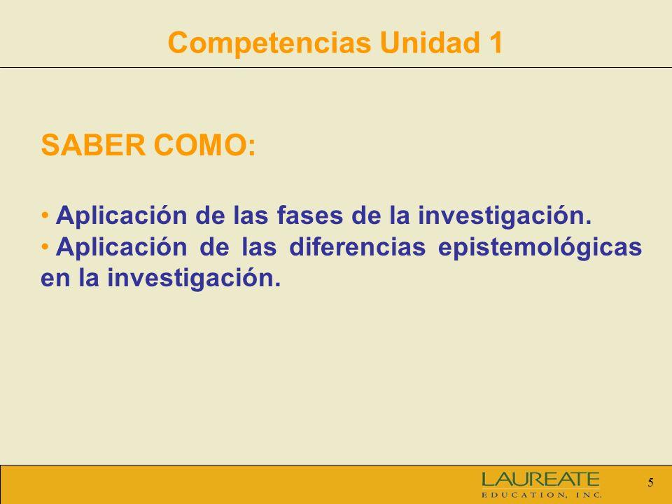 5 Competencias Unidad 1 SABER COMO: Aplicación de las fases de la investigación. Aplicación de las diferencias epistemológicas en la investigación.