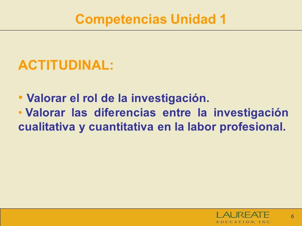 6 Competencias Unidad 1 ACTITUDINAL: Valorar el rol de la investigación. Valorar las diferencias entre la investigación cualitativa y cuantitativa en