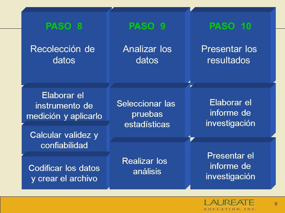 9 PASO 8 Recolección de datos Elaborar el instrumento de medición y aplicarlo Calcular validez y confiabilidad Codificar los datos y crear el archivo