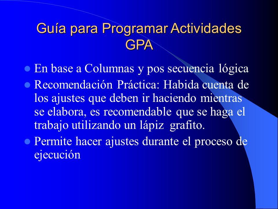 Guía para Programar Actividades GPA En base a Columnas y pos secuencia lógica Recomendación Práctica: Habida cuenta de los ajustes que deben ir hacien