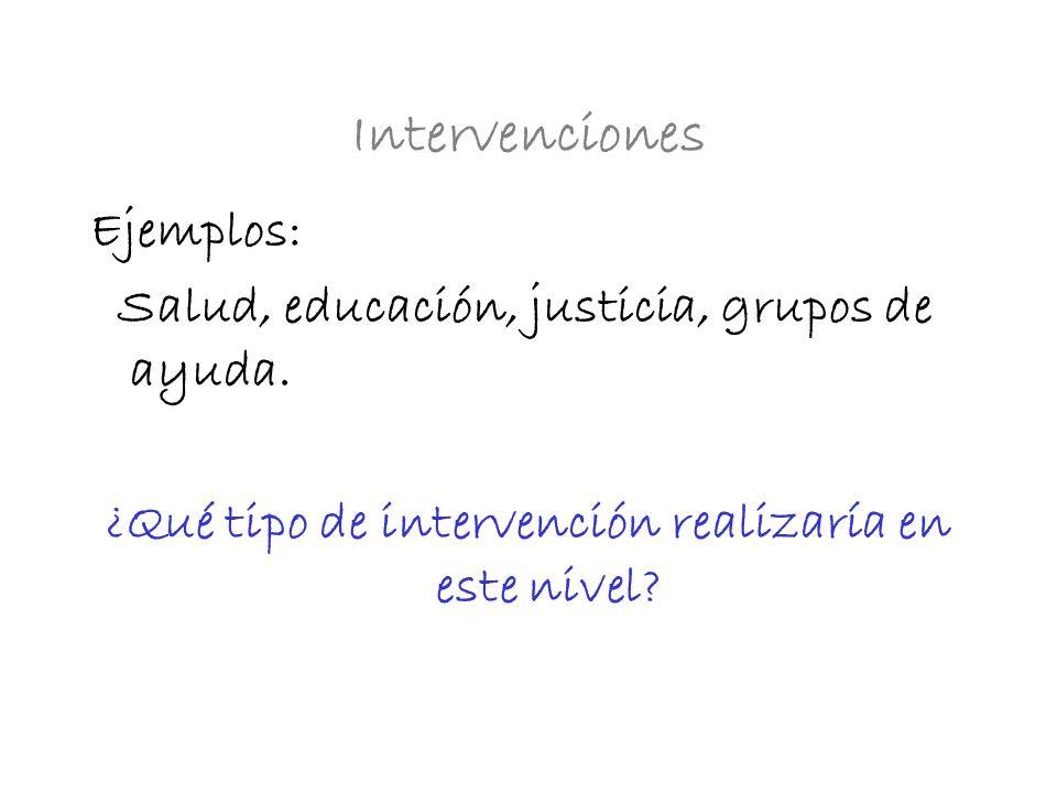 Intervenciones Ejemplos: Salud, educación, justicia, grupos de ayuda. ¿Qué tipo de intervención realizaría en este nivel?