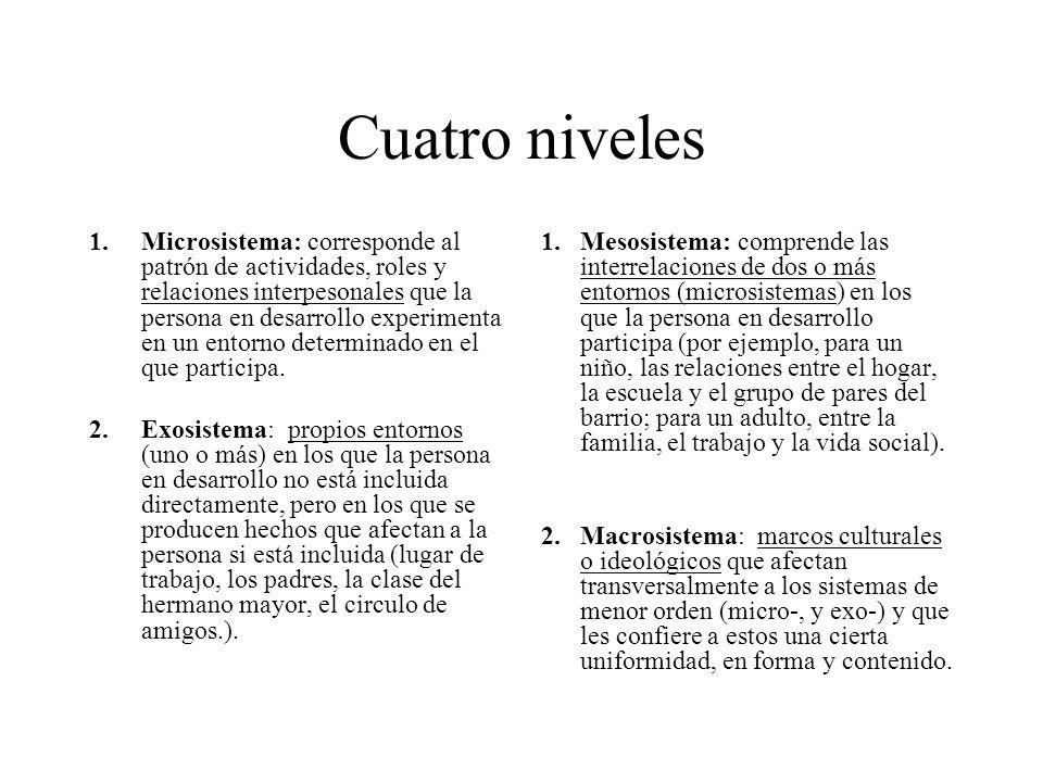 Cuatro niveles 1.Microsistema: corresponde al patrón de actividades, roles y relaciones interpesonales que la persona en desarrollo experimenta en un