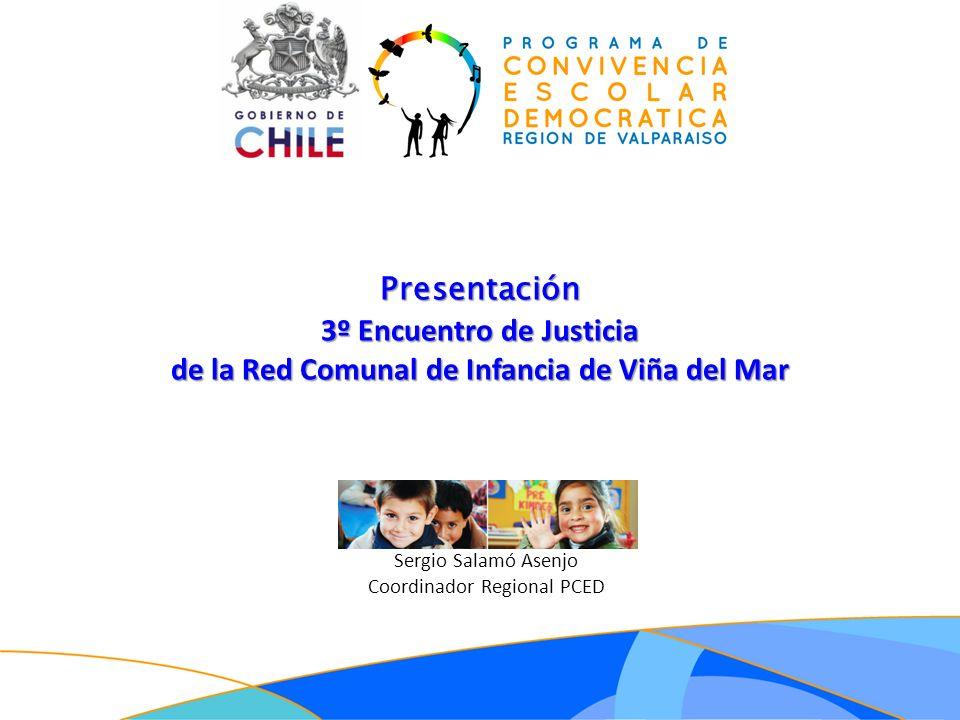 Presentación 3º Encuentro de Justicia de la Red Comunal de Infancia de Viña del Mar Sergio Salamó Asenjo Coordinador Regional PCED