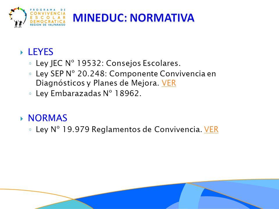 LEYES Ley JEC Nº 19532: Consejos Escolares. Ley SEP Nº 20.248: Componente Convivencia en Diagnósticos y Planes de Mejora. VERVER Ley Embarazadas Nº 18