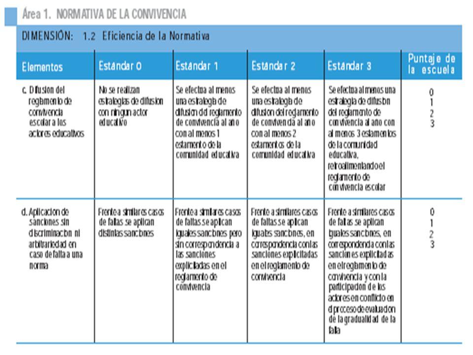 Powerpoint de Política de Convivencia que aborda los temas de Reglamentos y Resolución Pacífica de Conflicto.