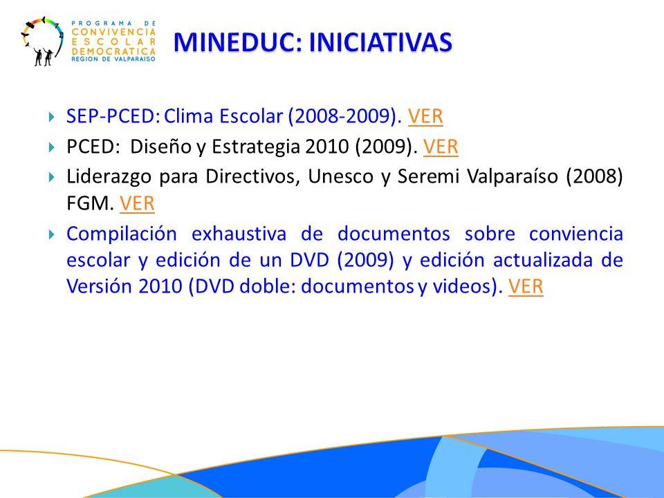 SEP-PCED: Clima Escolar (2008-2009). VERVER PCED: Diseño y Estrategia 2010 (2009). VERVER Liderazgo para Directivos, Unesco y Seremi Valparaíso (2008)