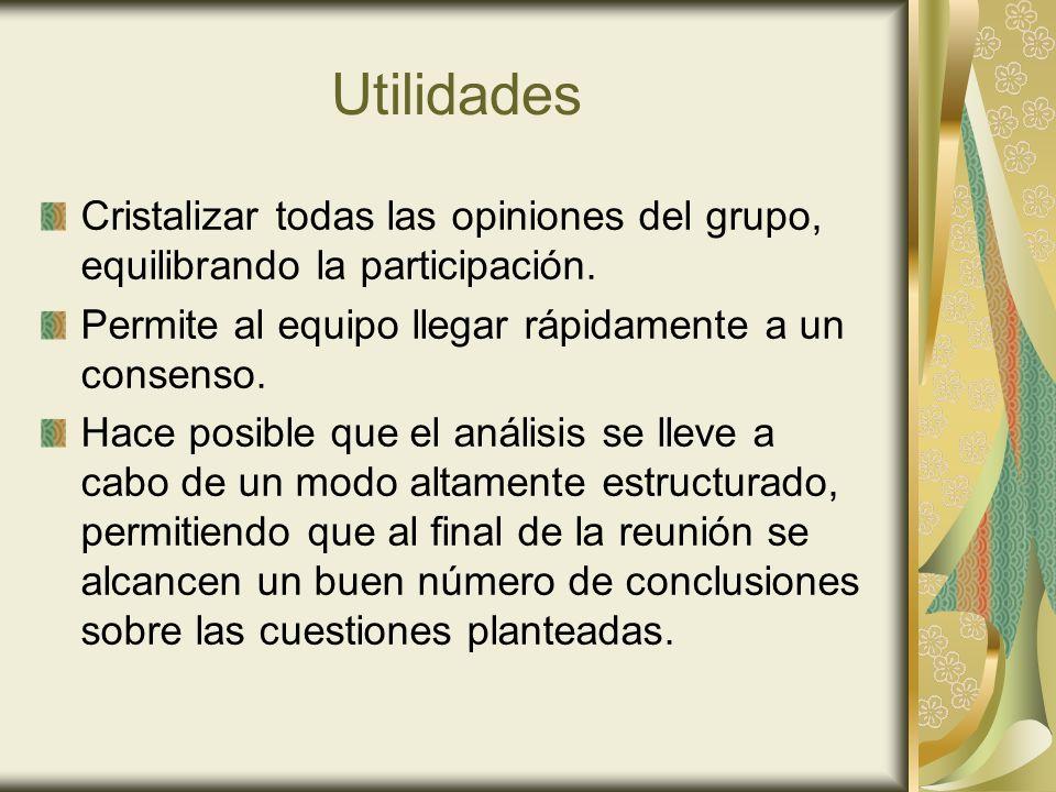 Utilidades Cristalizar todas las opiniones del grupo, equilibrando la participación. Permite al equipo llegar rápidamente a un consenso. Hace posible