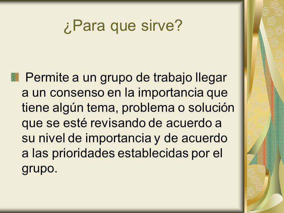 Formato A- Problema B- Problema C- Problema D- Problema E- Problema Cada participante por escrito deberá escribir al grado de importancias sobre el problema.
