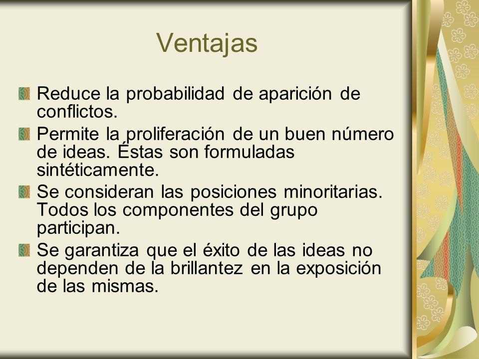 Ventajas Reduce la probabilidad de aparición de conflictos. Permite la proliferación de un buen número de ideas. Éstas son formuladas sintéticamente.