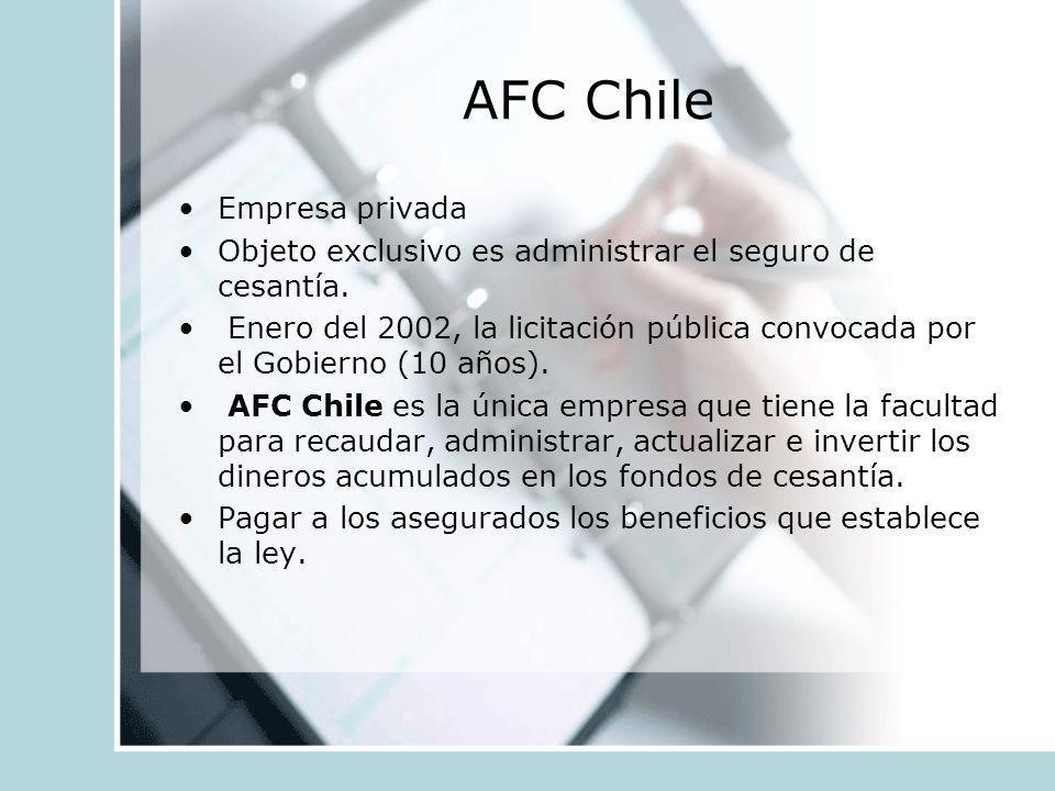 AFC Chile Empresa privada Objeto exclusivo es administrar el seguro de cesantía. Enero del 2002, la licitación pública convocada por el Gobierno (10 a